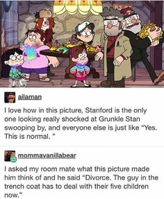 Gravity Falls things