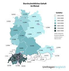 What is the average monthly wage in Germany? //