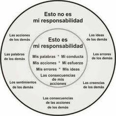 〽️ Esto es mi responsabilidad...