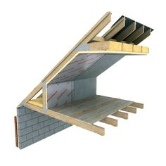Best How To Prevent Ice Dams With Insulation Baffles In 2019 400 x 300
