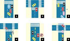 Direção defensiva e um debate sobre a legislação de trânsito no Brasil | Nova…