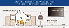 Instalação TV
