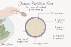 Just How Healthy Is Quinoa, Really? Quinoa is healthy, but just how healthy is it? Get the straight nutritional facts about this gluten-free and low-fat grain that's packed with protein. Pasta Nutrition, Coconut Milk Nutrition, Broccoli Nutrition, Cheese Nutrition, Proper Nutrition, Diet And Nutrition, Nutrition Classes