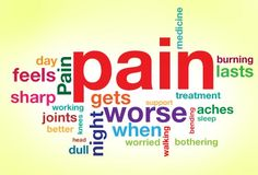 Pain, the invisible behavior. Online Nursing Schools, Nursing Jobs, Conversion Disorder, Lower Back Muscles, Nursing Programs, Rn Programs, Certificate Programs, Invisible Illness, Endometriosis