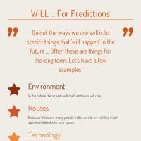 Infographic: WIll ... for predictions