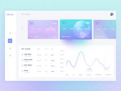 Dasboard UI/UX design on Behance Dashboard Interface, Web Dashboard, Ui Web, Dashboard Design, User Interface Design, Ui Ux Design, Graphic Design, Fluent Design, Tablet Ui