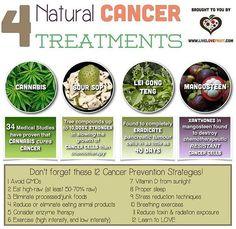 Rainbow Gospel Radio | 4 Natural Cancer Treatments