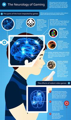 The Neurology of Gaming Contact us Today for Your Neurology Concerns & Needs www.advmedny.com/ (866) 960-0434