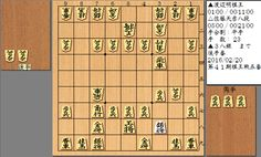 2ch名人 棋王戦第2局の感想戦、△2六歩▲3八銀の交換で研究外に