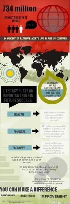 Literacy #philanthropy