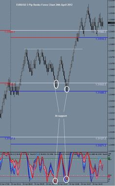 Sidus trend sniper forex strategy