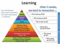 How we learn stuff! #books #learning #cool #knowledge