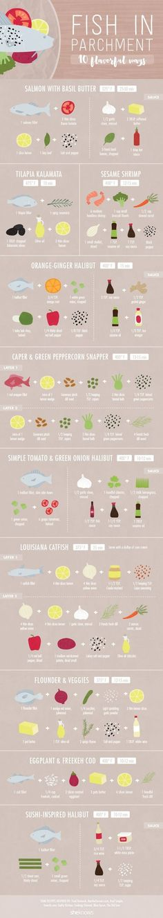 For when you want to start cooking more fish, but you don't really understand how you'd go about that.   25 Cheat Sheets That Make Cooking Healthier Less Of A Freaking Chore