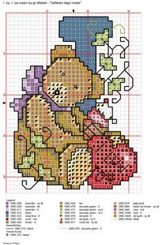 Alfabeto degli orsetti: I