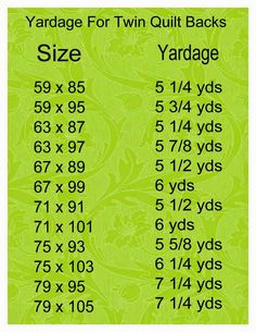 Just how much fabric do I need for my quilt back?A question we have all asked. Here are some...