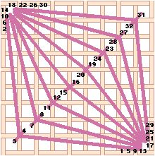 Diagonal Queen Stitch (Johanna Cormier), stitch for needlepoint