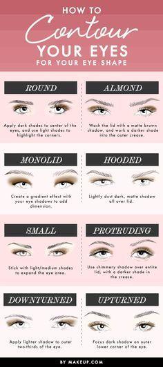 Comment poser votre fard à paupières en fonction de la forme de vos yeux ? - Grazia