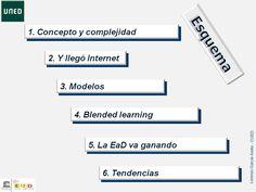 Aretio - blog - video sobre el concepto y la complejidad del fenómeno de la EaD