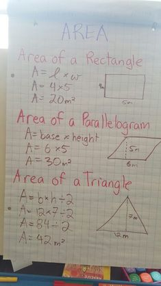 Area of rectangles, parallelograms and triangles