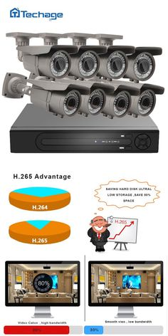 [Visit to Buy] Techage H.265 8CH 48V POE NVR HD 4K CCTV System 4MP 2.8mm-12mm Varifocal Zoom lens POE IP Camera Video Security Surveillance Kit #Advertisement