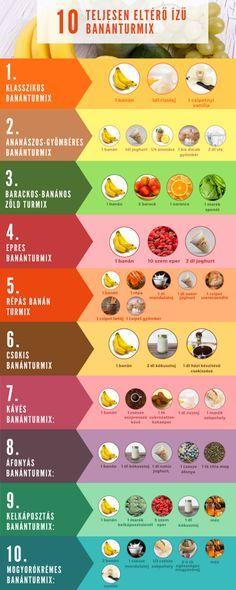 bananos_turmixok_2 Healthy Diet Recipes, Healthy Juices, Healthy Smoothies, Healthy Drinks, Healthy Tips, Smoothie Recipes, Healthy Soup, Quit Drinking Alcohol, Drinking Tea