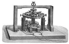 paragraaf 2 - Dynamo rond 1830, met een dynamo kun je met een draai beweging elektrische stroom opwekken.