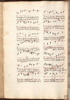 Kolmarer Liederhandschrift Rheinfranken (Speyer?), um 1460 Cgm 4997  Folio 116