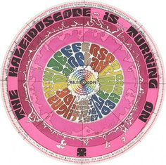 Grateful Dead, Jefferson Airplane, Canned Heat, Kaleidoscope Concert Poster April 14-16 1228 Vine Street (1967) Poster #1 In Series
