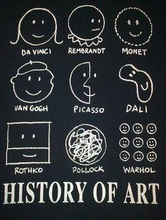 Art made elementary