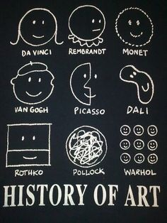 history of art...simplified
