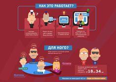 Наша новая работа - коммерческое предложение для Спортивного Интернет-Телевидения Кузбасса. Представляем его постранично. Стр. 4.