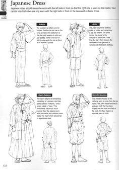 "More clothing drawing guides from Graphic-Sha's ""Drawing Yaoi"" - Japanese dress (Yukata, Jinbe, Haori-Hakama, Shinobu-Shozoku) - 2/5"