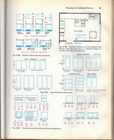 Precious Kitchen Cabinet Dimensions Kitchen Kitchen Cabinet Depth Cm Also Intended Plus Standard Kitchen Cabinet Depth Plan