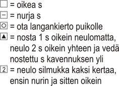 Naisen pitkät pitsineulesukat Novita 7 Veljestä | Novita knits