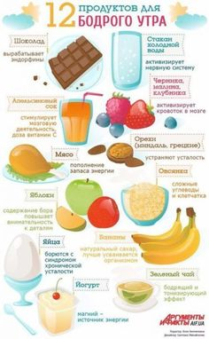 Essential Tips And Tricks For Eating A Healthy Diet – Nutrition Proper Nutrition, Diet And Nutrition, Health Diet, Health And Nutrition, Nutrition Guide, Holistic Nutrition, Complete Nutrition, Nutrition Plans, Fruit Nutrition
