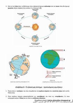 """Ο κύκλος του Δημοτικού: Γεωγραφία ΣΤ΄ - Επανάληψη 1ης ενότητας- """"Η γη ως ουράνιο σώμα"""" Chart, Map, Education, School Ideas, Location Map, Maps, Onderwijs, Learning"""