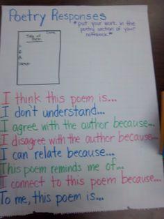 My Life as a Third Grade Teacher: Growing readers who L-O-V-E poetry!!