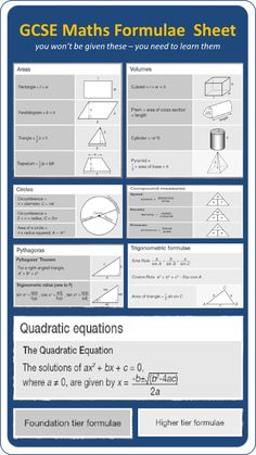 GCSE maths formulae for the new 9 -1 grade exams. You will have to learn all of these. #mathtricks
