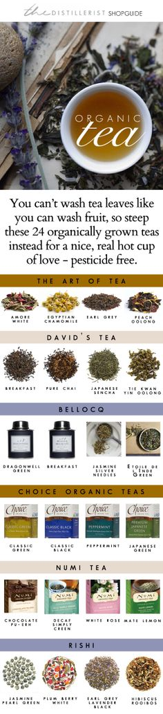 Did you know? Tea leaves don't get washed, so when you steep your tea into hot water, you're basically drinking pesticides. There is an alternative out there (many in fact!). Here's a list of 24 organically grown teas from 6 great companies. Whether your cup of tea is green, black or anything in between, there's a pesticide-free version out there. See the full list and where to buy them at http://www.thedistillerist.com/organic-tea-where-to-buy-guide/ #organictea