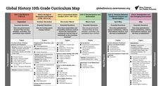 New Visions Grade Global Curriculum Map Global Conflict, Curriculum Mapping, Google Docs, Public School, Maps, Tech, The Unit, History, Historia