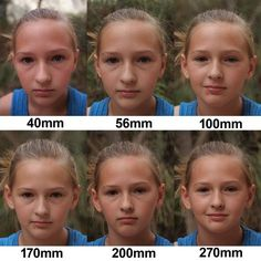 Comparison of different focal lengths in portrait photography