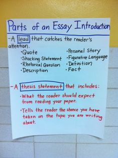 Parts of an Essay Introduction: Lead ideas and parts of a thesis statement.  Also linked to a blog post about allowing students choice in selecting their topics in Writing Workshop.