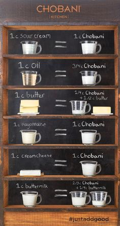 Chobani Ingredient Conversion Chart...this is a good healthier alternative!.
