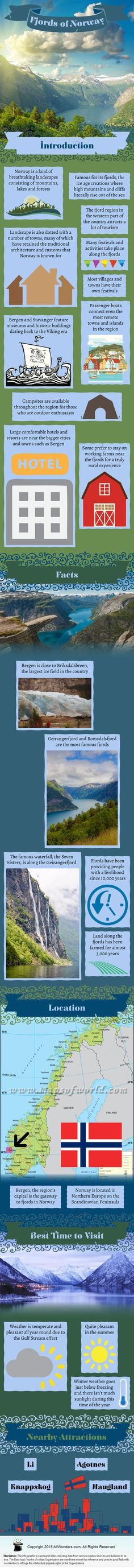 Fjords of Norway Infographic - Find Facts and Information about the Fjords of Norway. Also find out about its location, best time to visit, nearby attractions and more.
