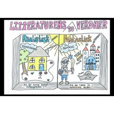 Analyseplakat - Litteraturens to verdner