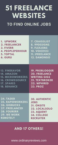 220 Career Management Ideas Career Management Career Management