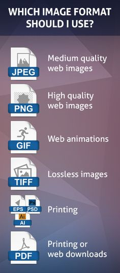 Learn which image format works best for various design situations. #graphicdesign