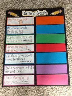 Literacy goals.