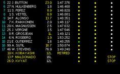 F1 2014:analisi finale.Hamilton campione ridimensionato(da Nico)e Alonso snobbato(da Mercedes e RedBull) #alonso #ferrari #hamilton #f1