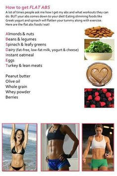 What to eat for abs
